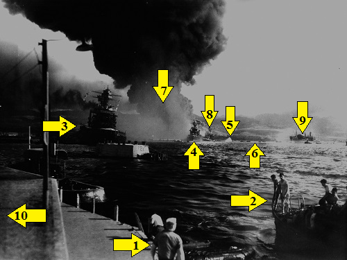 Pearl Harbor photo with arrows to match text.